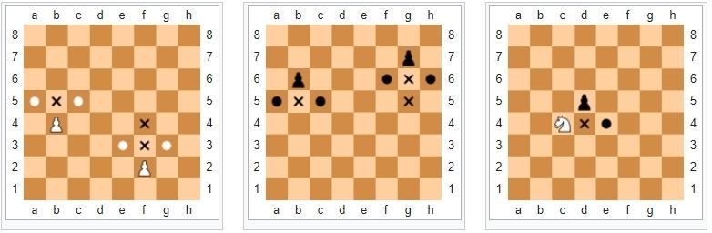 chess pawns movements